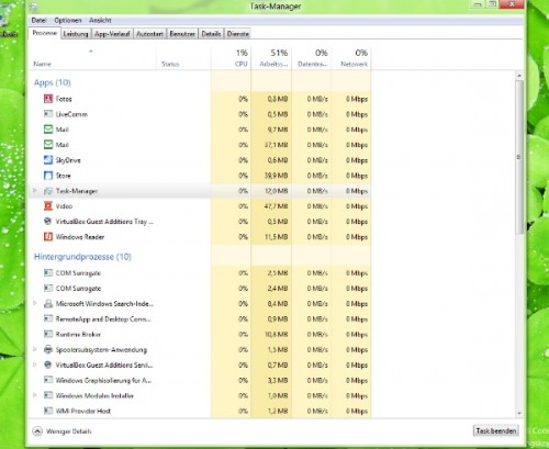 Windows 8_Taskmanager